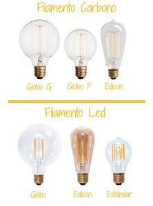 bombillas filamento carbono